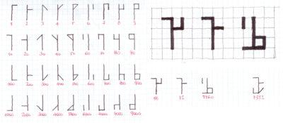 Sistema numerico Cistercense